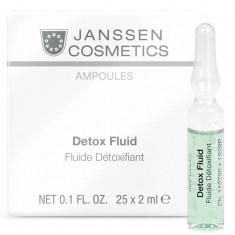 JANSSEN Сыворотка-детокс, в ампулах / Detox Fluid 7*2 мл